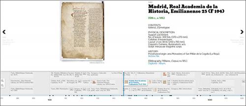 Corpus Visigothic script codices